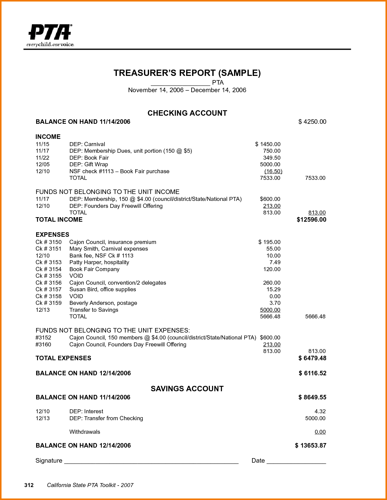 Non Profit Balance Sheet Template and Annual Financial Report Template Masir