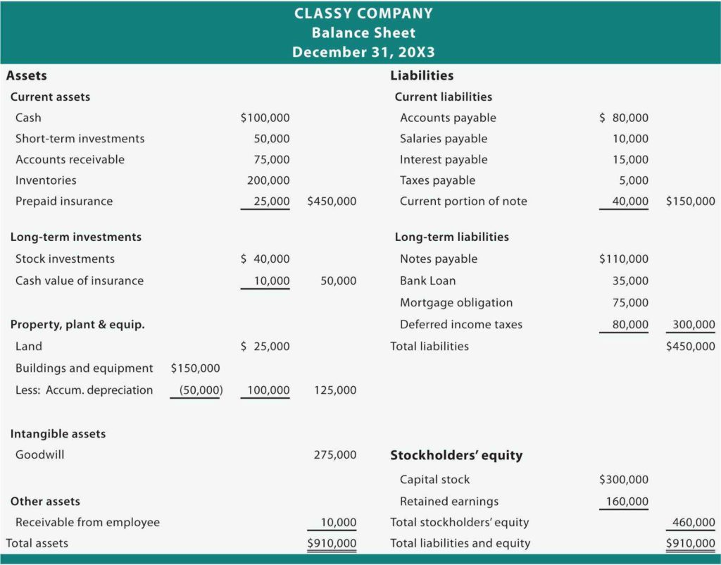 Non Profit Balance Sheet Template Excel and Church Balance Sheet Template Corpedo