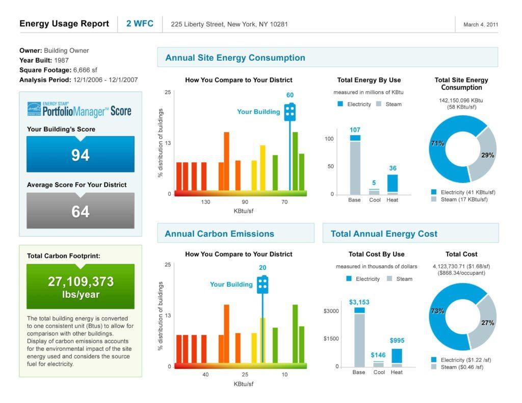 Portfolio Management Reporting Templates and Pass tour Performance Systems Development In Portfolio
