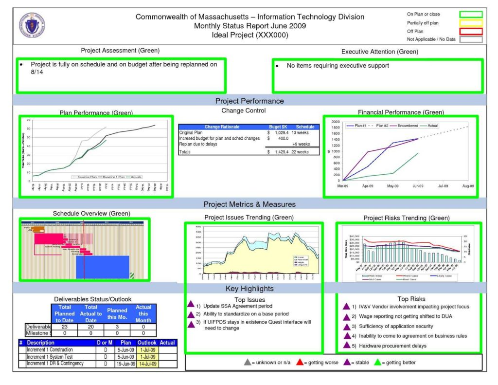 Portfolio Management Reporting Templates and Project Management Dashboard Template Excel