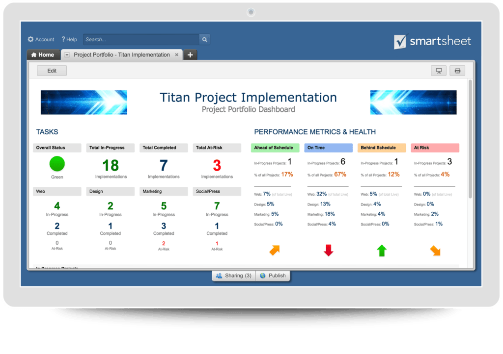 Project Daily Status Report Template Excel and Project Management solutions Smartsheet