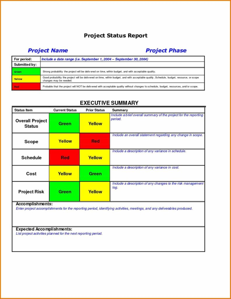 Project Management Excel Spreadsheets and Spreadsheet Templates Haisume Free Project Management Excel