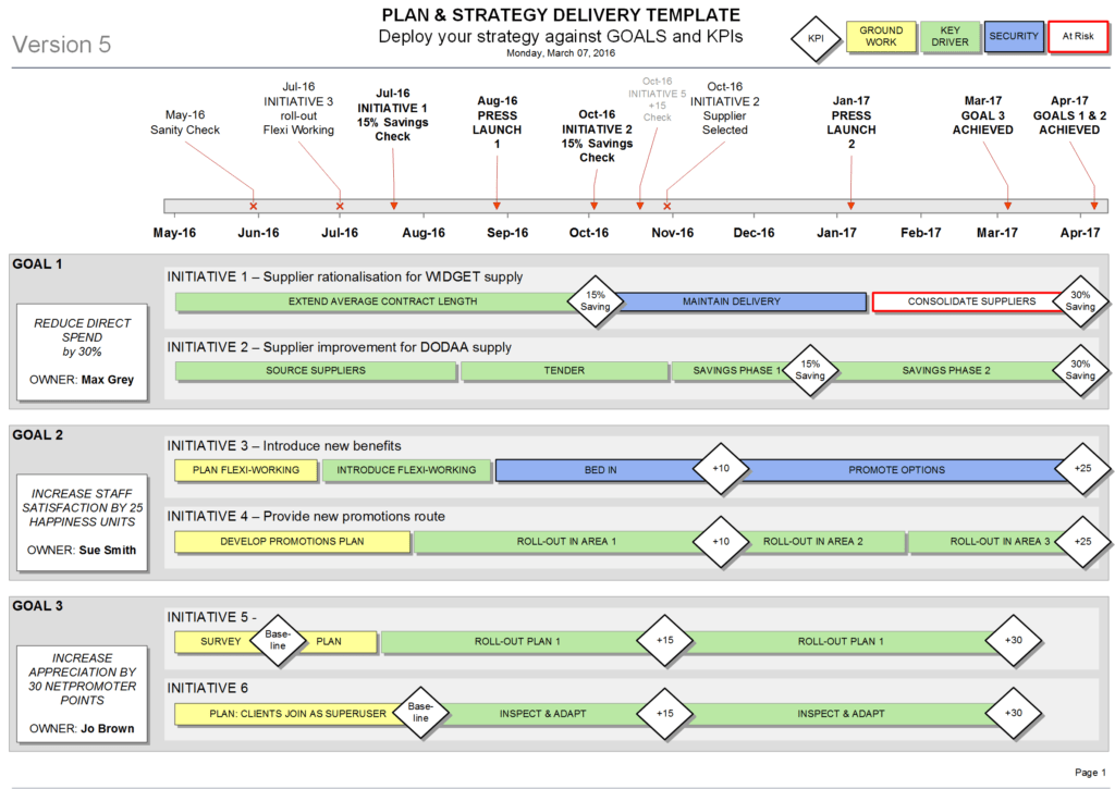 Project Management Sheet Template and This Strategy Delivery Template Shows Your Plan Kpis Milestones