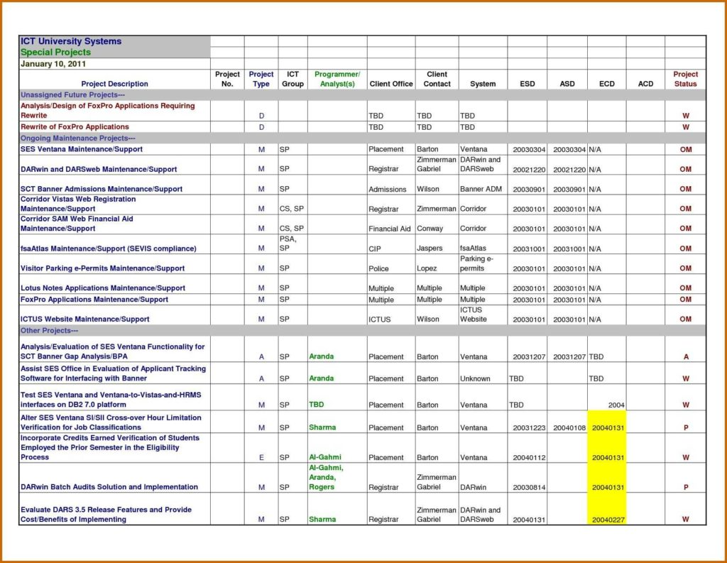 Project Management Spreadsheet Google Docs and Project Tracker Spreadsheet Teerve Sheet