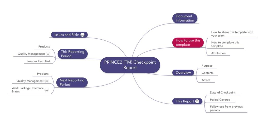 Project Management Wbs Template Excel and Prince2 Templates Mind Maps Word Excel and Pdf