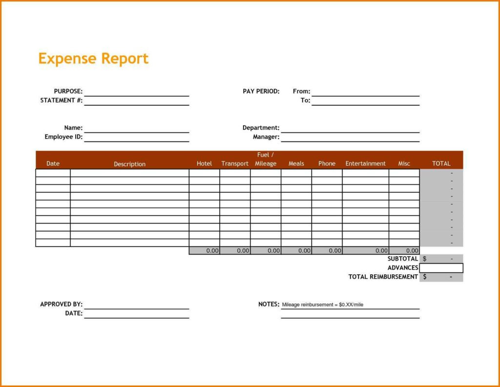 Quarterly Expense Report Template and Yearly Expense Report Template Teerve Sheet