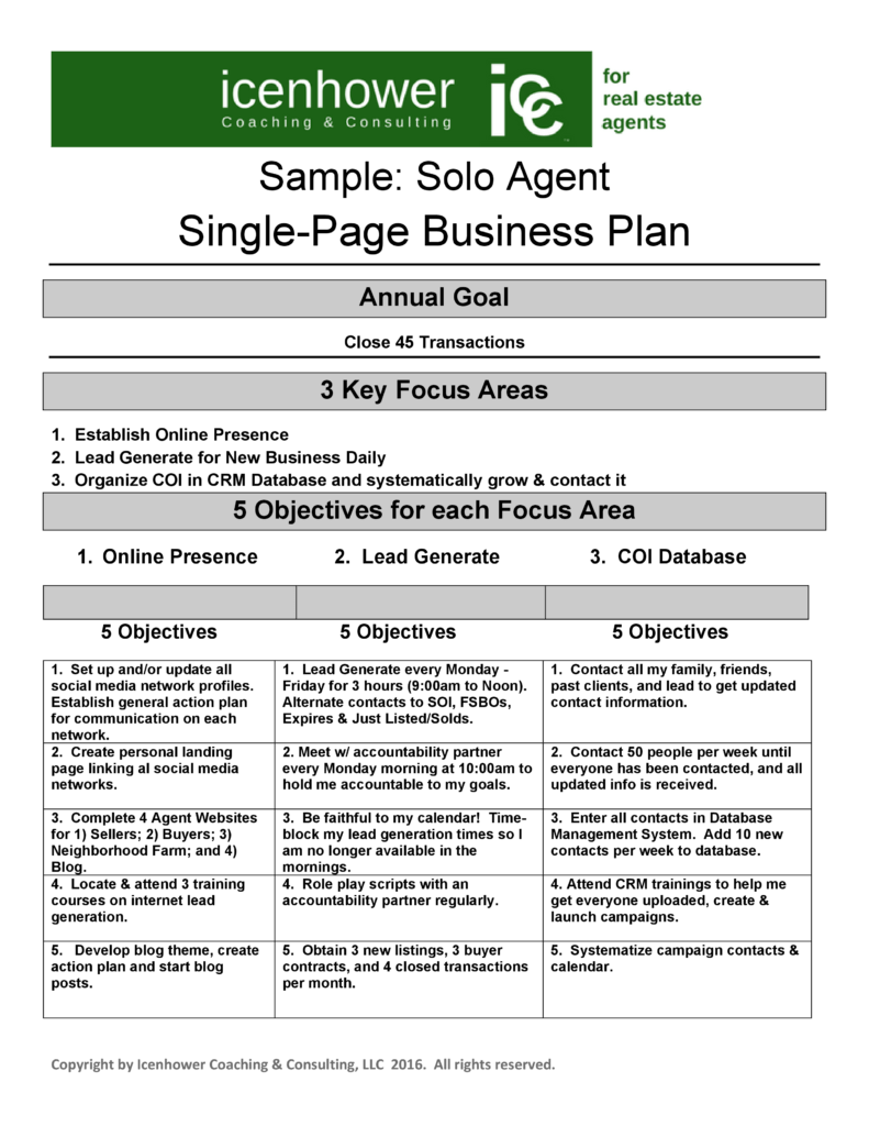 Real Estate Lead Sheet Template and the One Page Real Estate Business Plan
