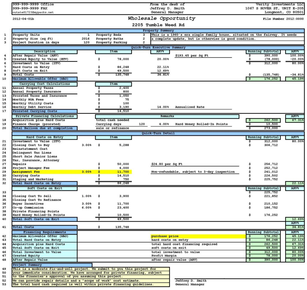Real Estate Market Report Template and Property Analysis Worksheet Short form Ultimate Bargains Llc A