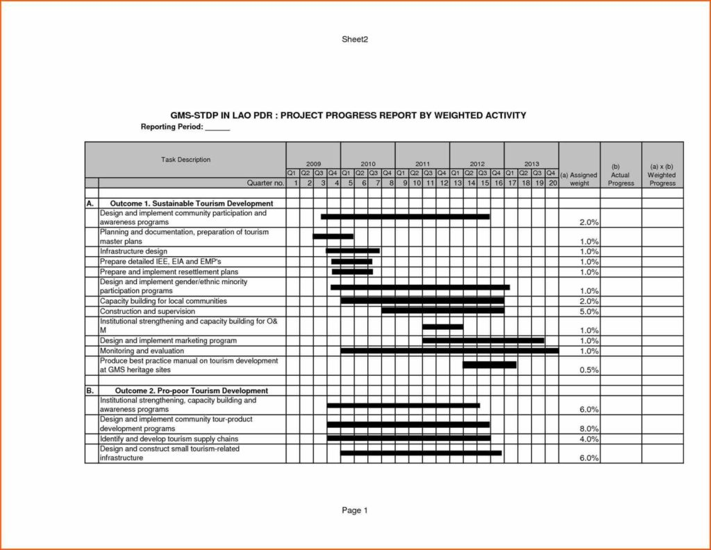 Residential Construction Schedule Template Excel and Schedule Template Sample Excel Spreadsheet Templates for Tracking