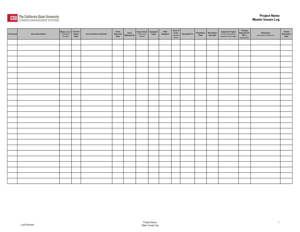 Restaurant Inventory Spreadsheet Download and Chemical Inventory List Template Template Pinterest