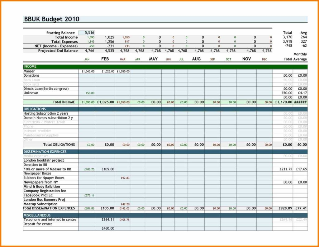 Retirement Expense Worksheet and Spreadsheet A Reunion Bud Planner Monthly Worksheet Template