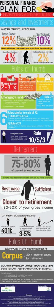 Retirement Planning Excel Spreadsheet and Best 10 Retirement Savings Plan Ideas On Pinterest Retirement