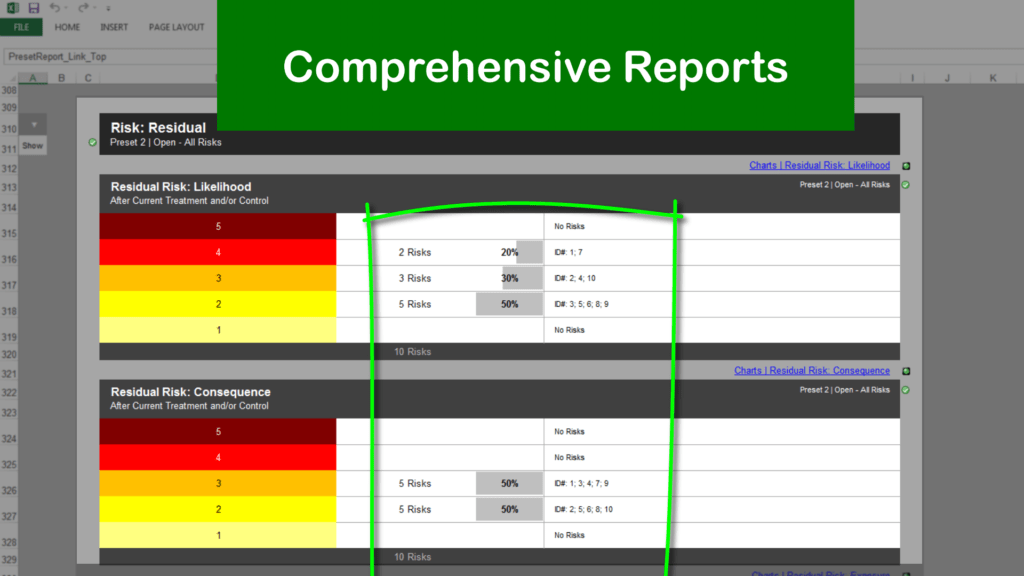 Risk Management Templates In Excel and Risk Template In Excel Features Walkthrough