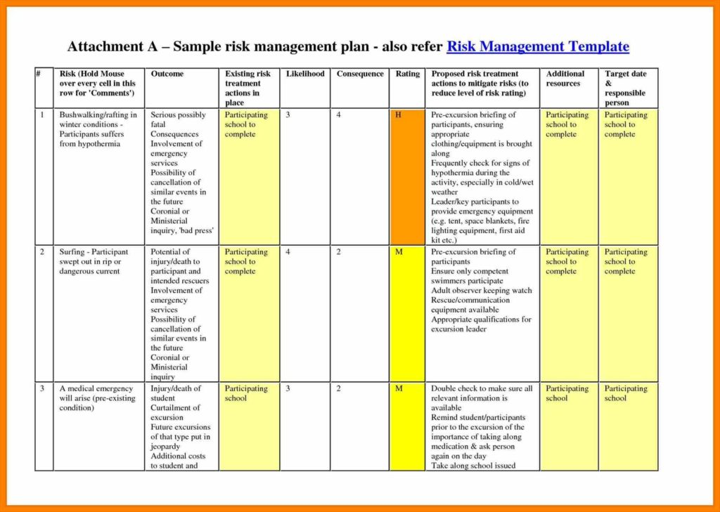Risk Management Templates In Excel and You are Looking for Construction Construction Management Plan