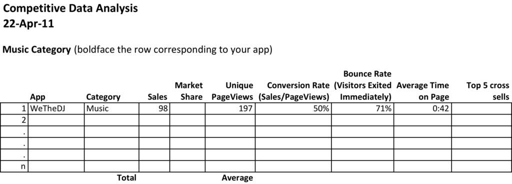 Sales Call Report Template Excel and Business Intelligence Analysis Of App Sales Data