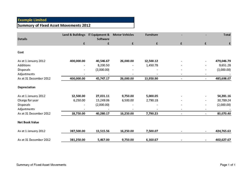 Sample Balance Sheet Reconciliation Template and Inventory Reconciliation Template Virtren