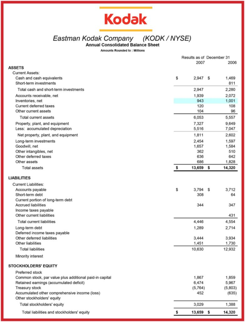 Sample Financial Statement for Non Profit organizations and Financial Statements Mayr S organizational Management Page 3