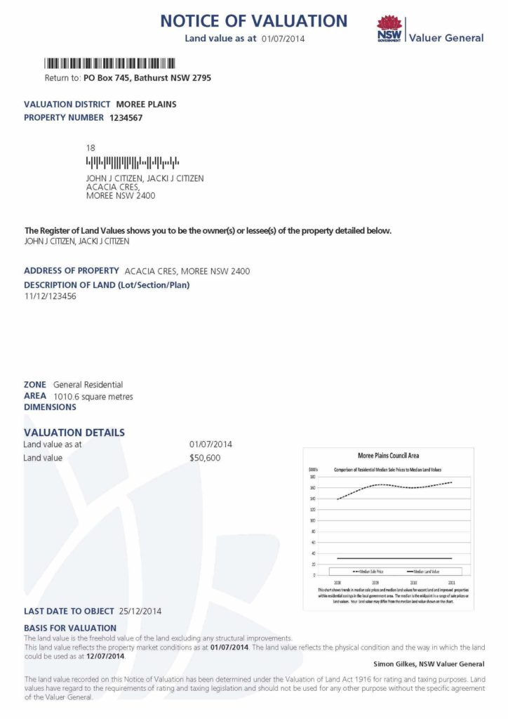 Sample Of Valuation Report and Notice Of Valuation Valuer General Of New south Wales