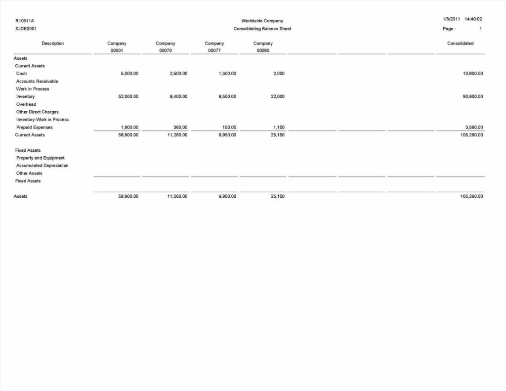 Sample Profit & Loss Statement and Example Excel Sales Management Plan Template Profit Monthly