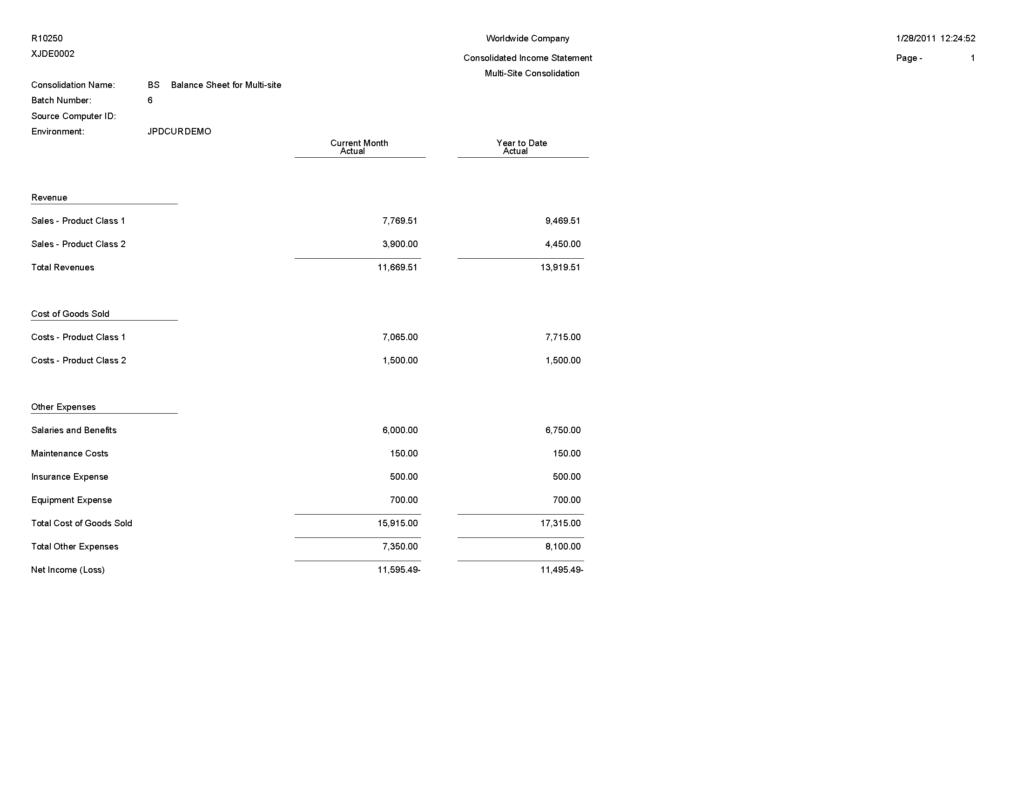 Sample Profit & Loss Statement and Jd Edwards Enterpriseone Financial Reports