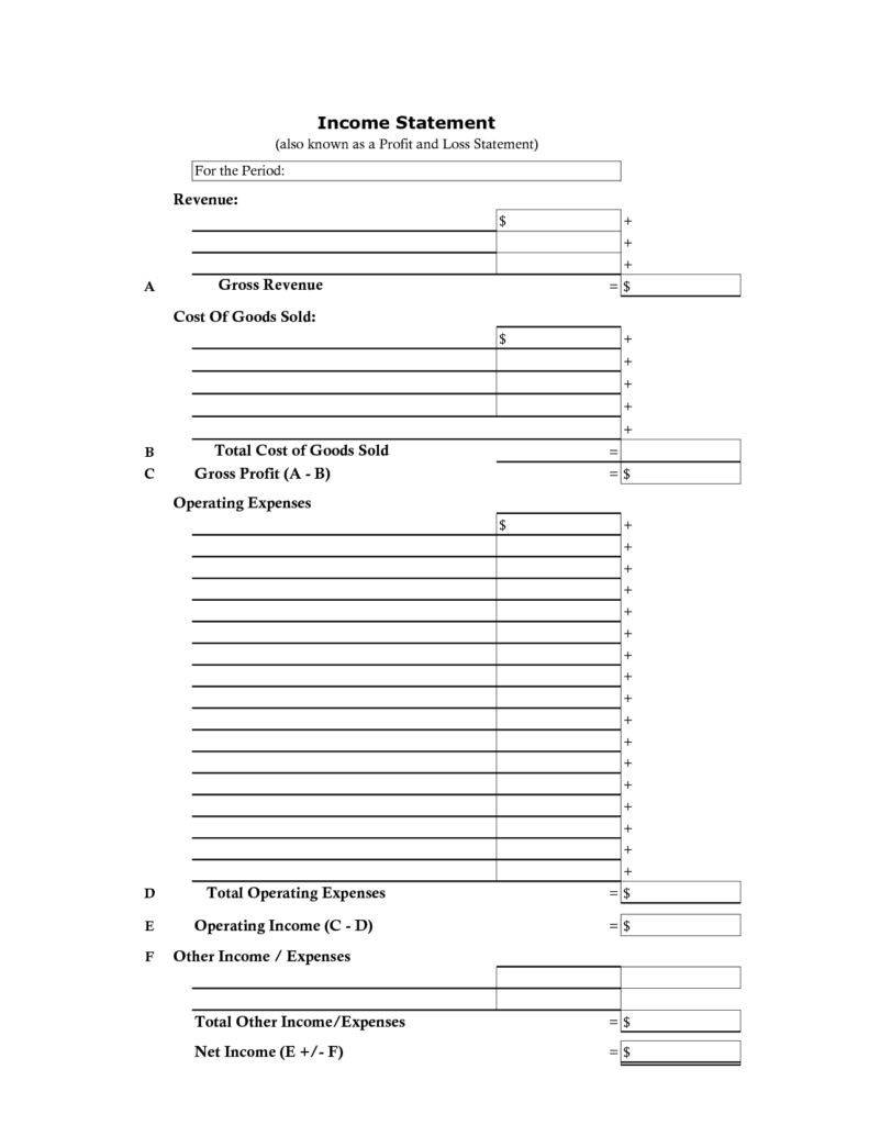 Sample Profit and Loss Statement Pdf and Doc 35 Profit and Loss Statement Templates forms