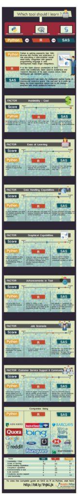 Sas 70 Report Example and 25 Best Sas Programming Ideas On Pinterest Python Mysql Sql