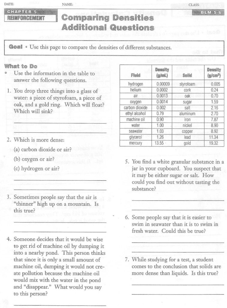 Science 8 Worksheets and Fantastic Fluids