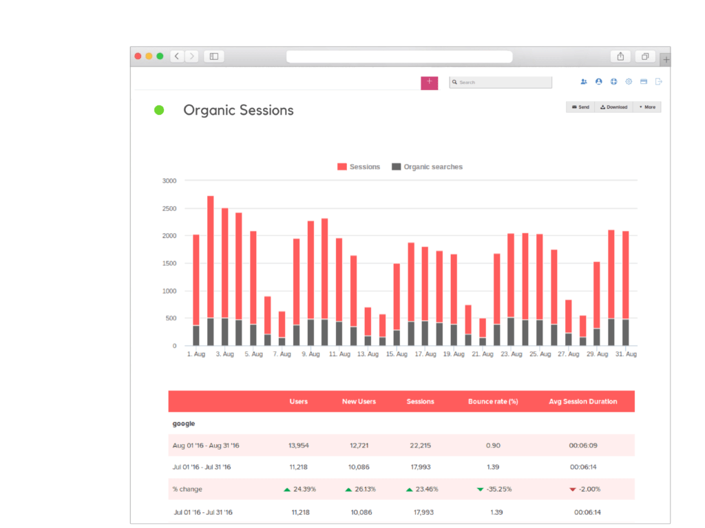 Seo Reports Sample and Seo Reports tool for Your Clients Reportgarden