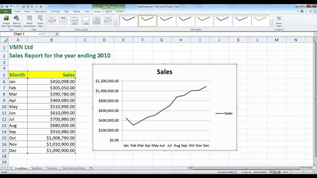 Spreadsheet Data Analysis and Utilizing Trendlines to Analyze Data In Excel 2010 Youtube