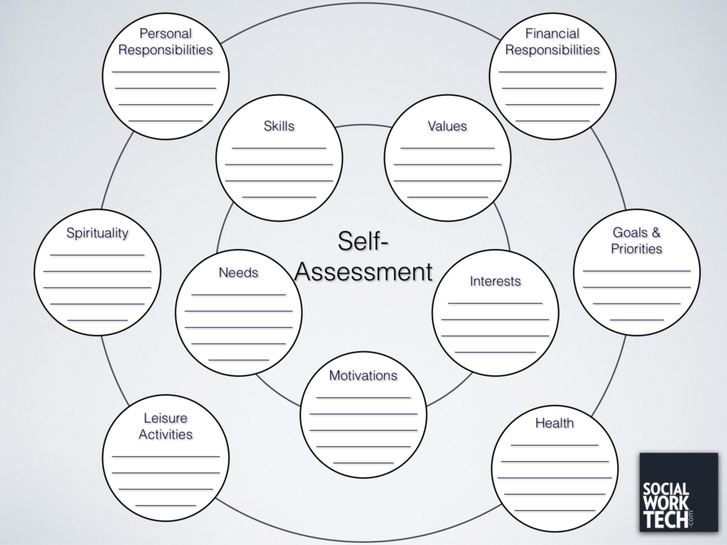 Substance Abuse Recovery Worksheets And A Self Assessment