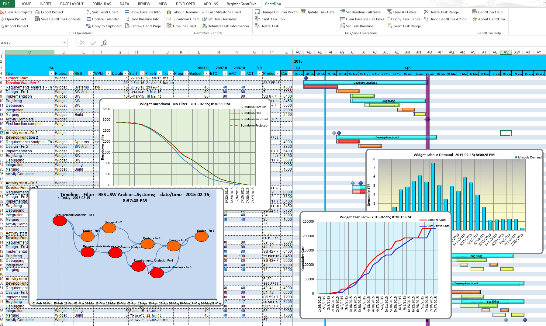 Task Tracking Spreadsheet and Free Project Management Templates Excel 2007 Free Project