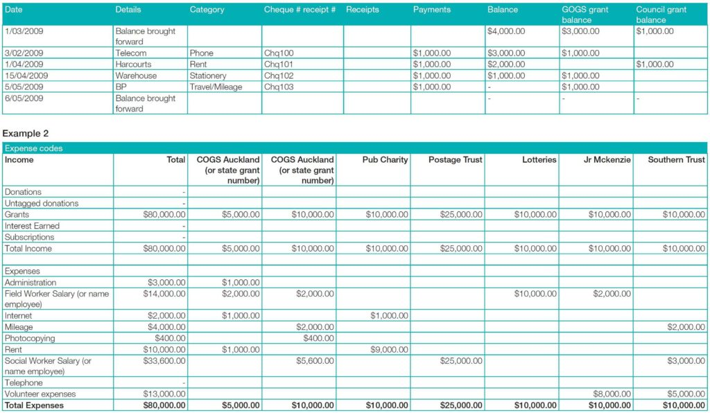 Tracking Business Expenses Spreadsheet and Independent Contractor Expenses Spreadsheet Empeve Spreadsheet