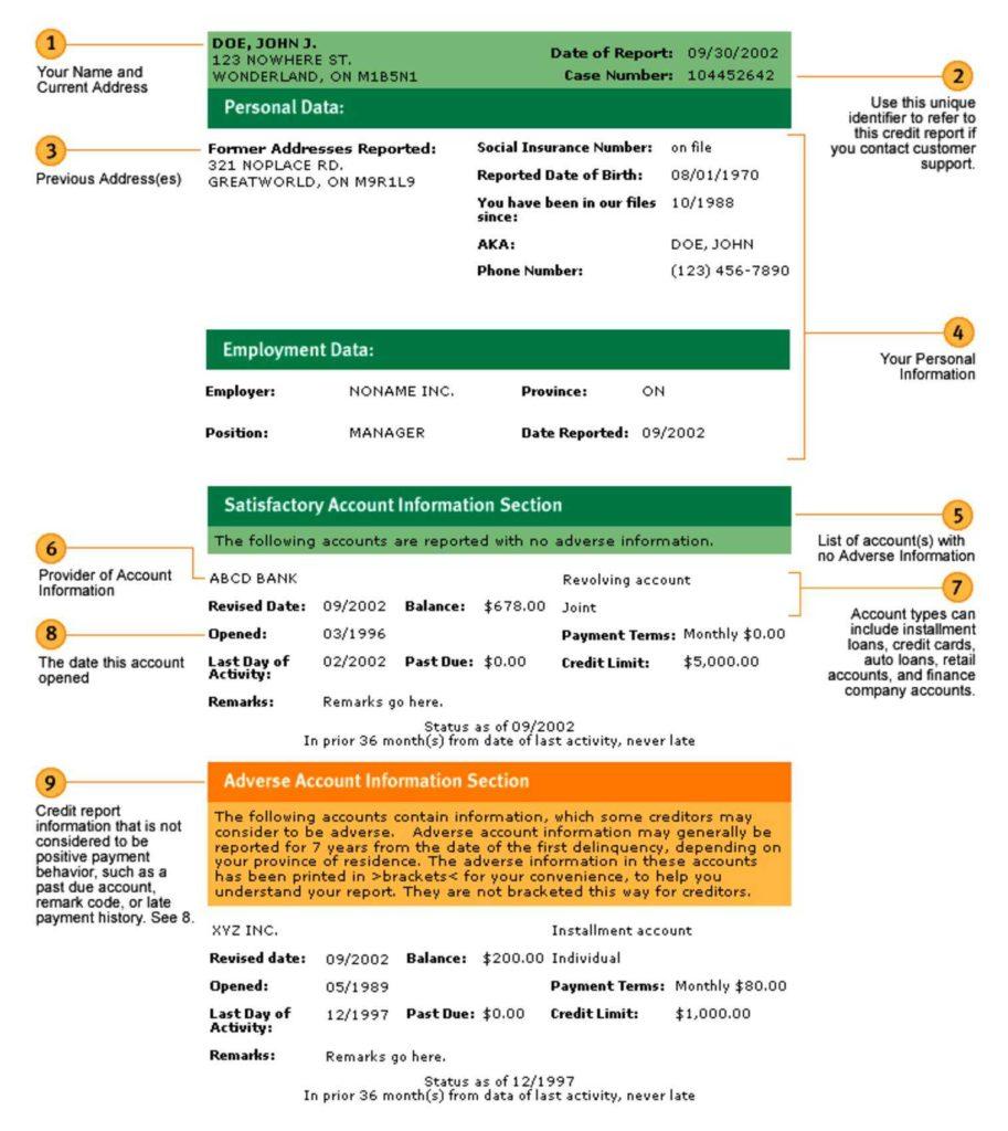 Transunion Sample Credit Report and Sample Transunion Credit Report Canada and Credit Score Sheet