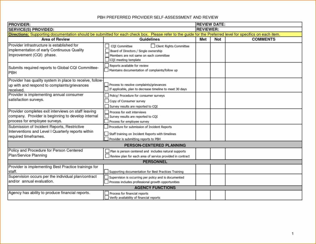 Travel and Expense Policy Template Procedure and Template Monthly Business Expense and Sheet for Non Travel Monthly