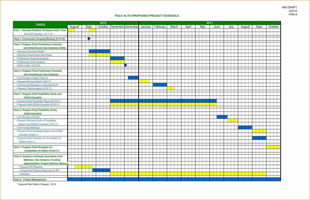 Vacation Tracking Spreadsheet and Calendar Template Excel U Printable Pages Employee Vacation