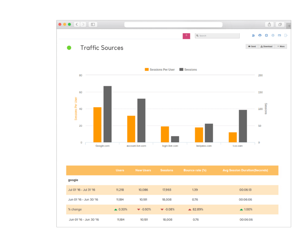 Website Analytics Report Template and Google Analytics Report Templates