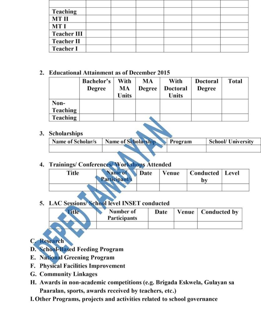Weekly Expense Report Template and Weekly Ac Plishment Report Sample format Helloalive Professional