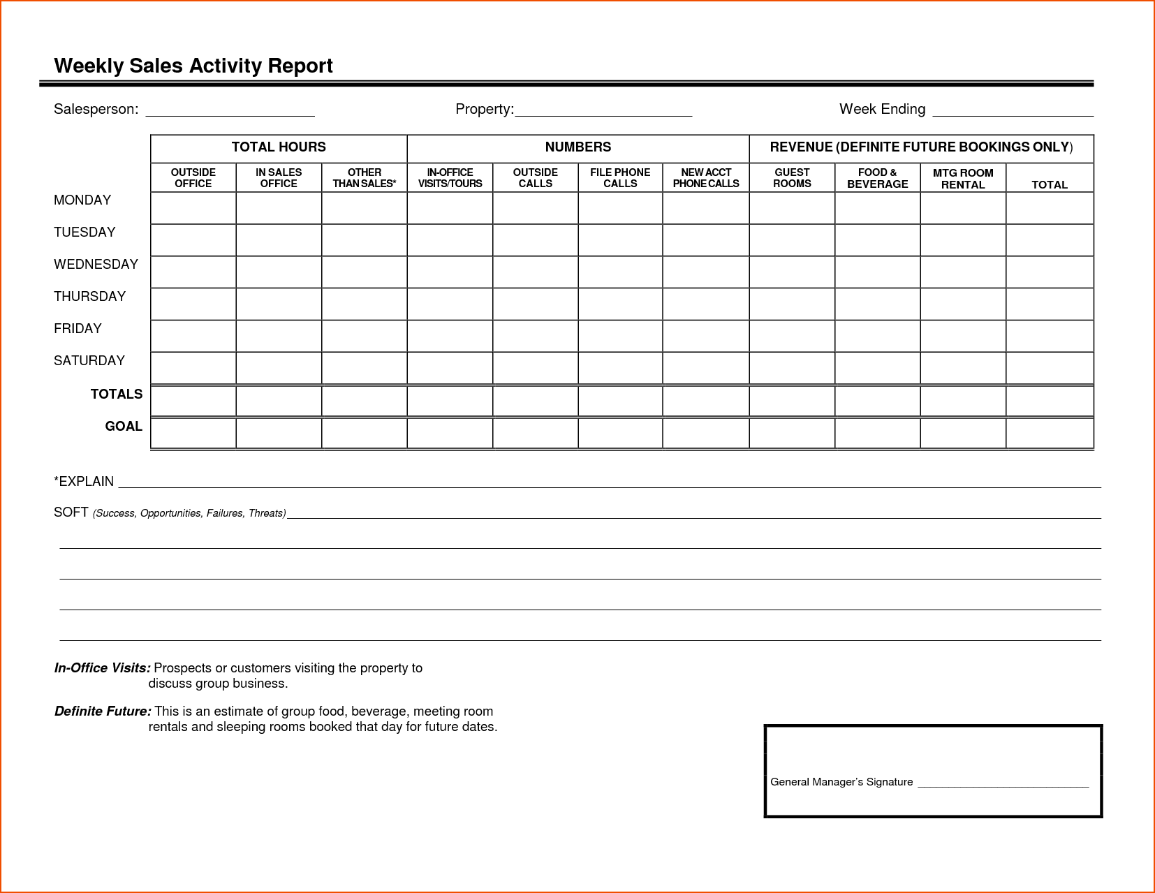 Weekly Sales Call Report Template and 8 Weekly Activity Report Template Bookletemplate
