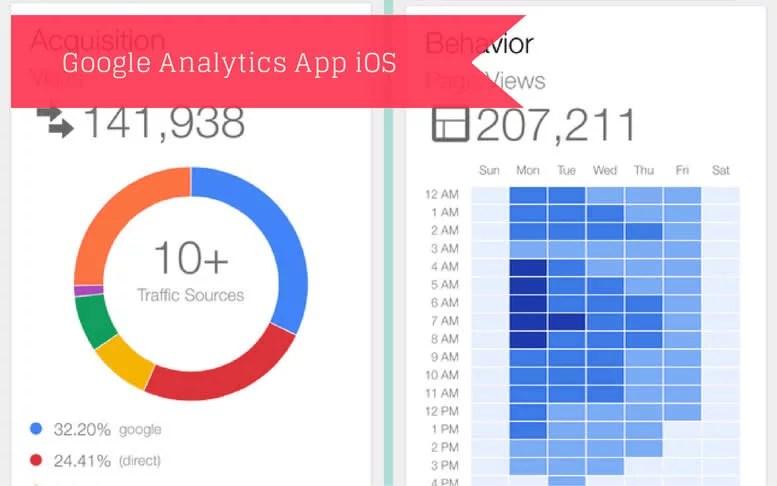 App do Google Analytics para iOS