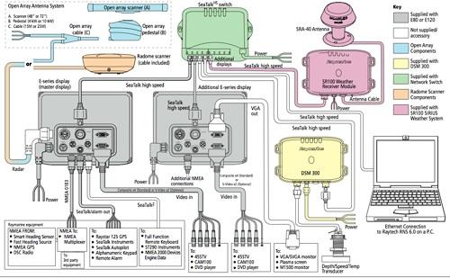 Raymarine network diagram