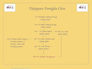 Taijiquan Famiglia Chen