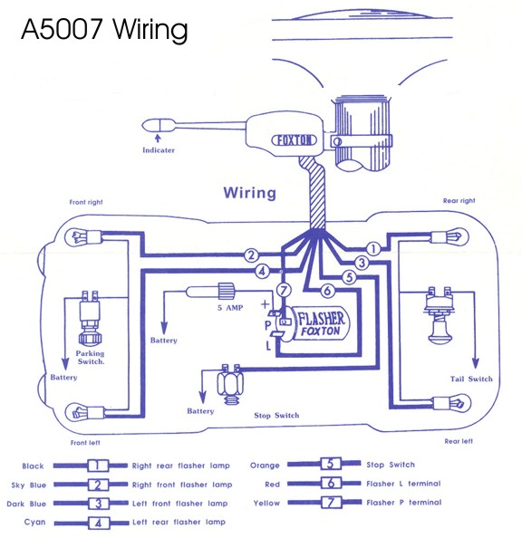 7 wire turn signal diagram wiring diagrams wiring diagram for grote rh ghonq tripa co Turn Signal Flasher Diagram Universal Turn Signal Wiring Diagram