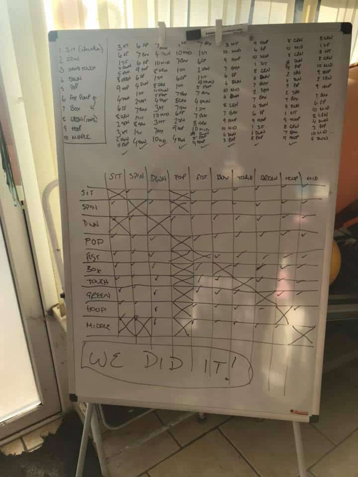 White board with training plans