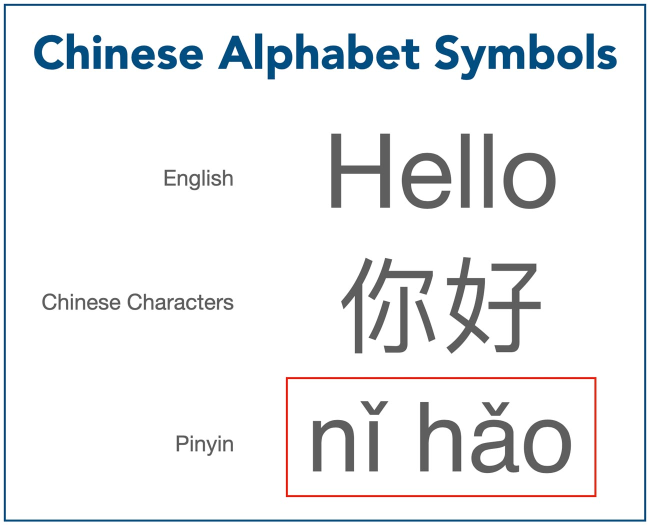 mandarin chinese alphabet symbols