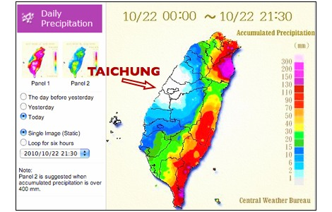 Which city has the best weather  in Taiwan?