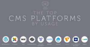 2016 most used CMS Platforms