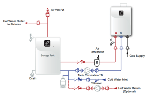Application Diagrams | Professionals | Takagi Tankless