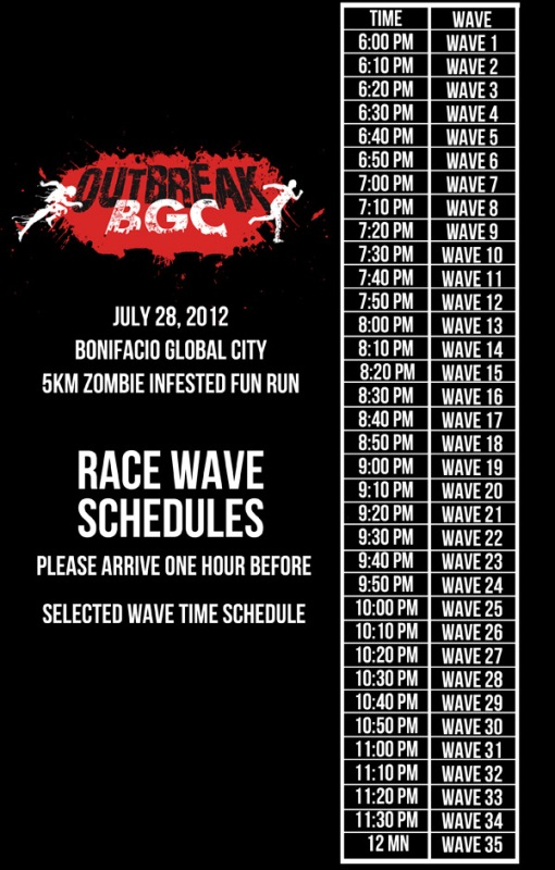https://i2.wp.com/www.takbo.ph/wp-content/uploads/2012/06/Outbreak-Manila-BGC-wave.jpg