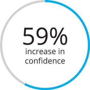 59-percent