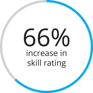66-percent